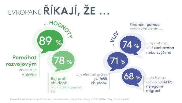 Eurobarometer-Europeans-say-CZ_02-1